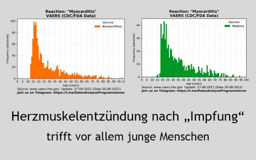 """Herzmuskelentzündung nach """"Impfung"""""""